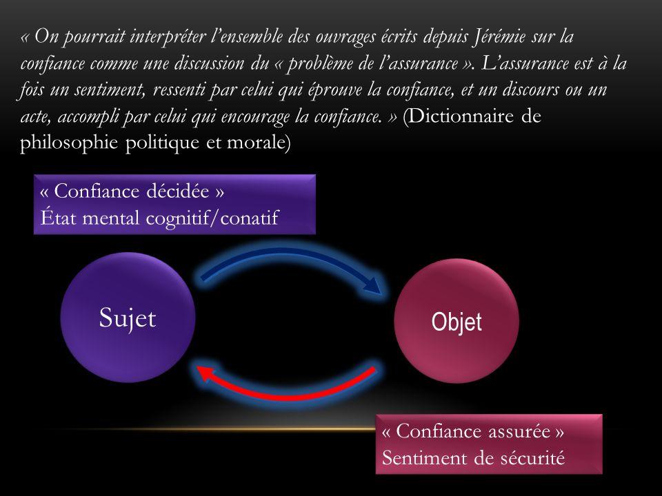 Sujet Objet « Confiance décidée » État mental cognitif/conatif « Confiance décidée » État mental cognitif/conatif « Confiance assurée » Sentiment de s