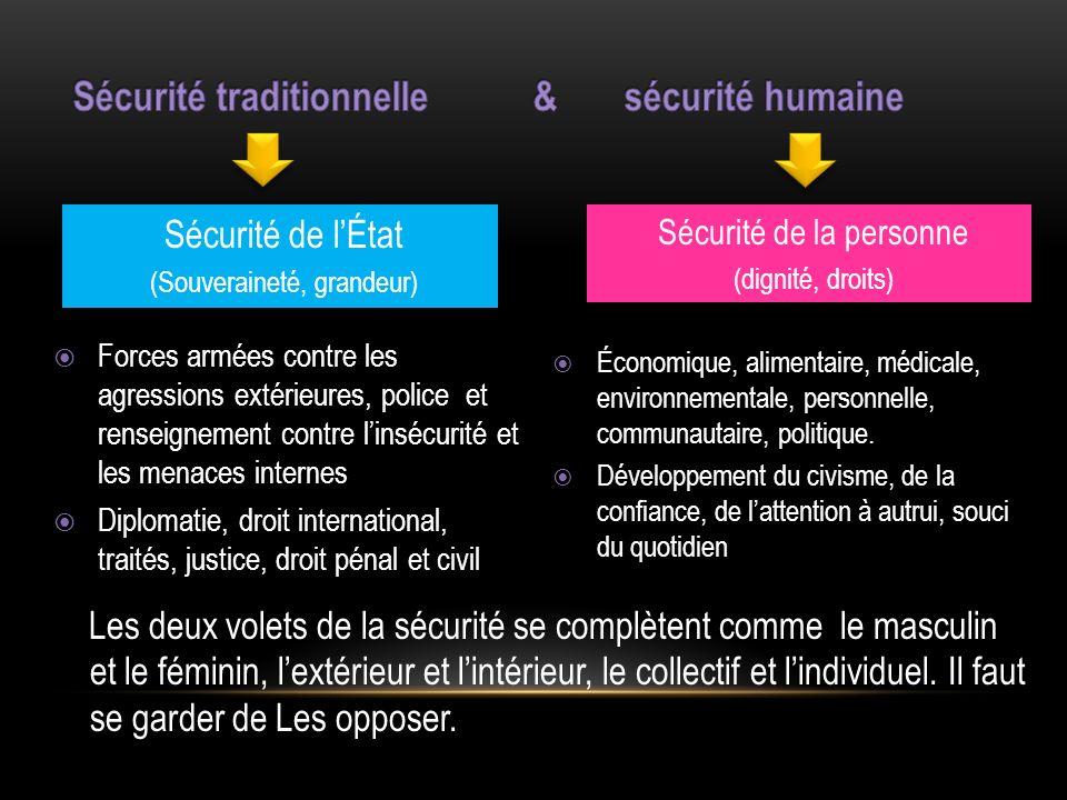 Sécurité de lÉtat (Souveraineté, grandeur) Sécurité de la personne (dignité, droits) Forces armées contre les agressions extérieures, police et rensei