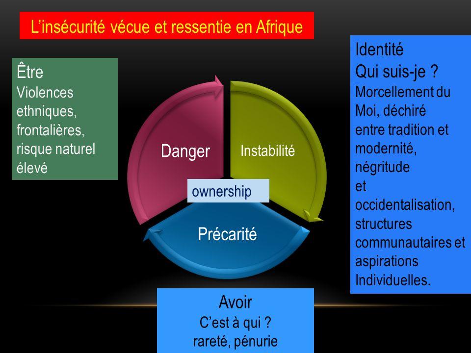 Instabilité Précarité Danger Linsécurité vécue et ressentie en Afrique Être Violences ethniques, frontalières, risque naturel élevé Identité Qui suis-je .