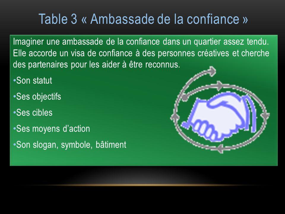 Table 3 « Ambassade de la confiance » Imaginer une ambassade de la confiance dans un quartier assez tendu. Elle accorde un visa de confiance à des per