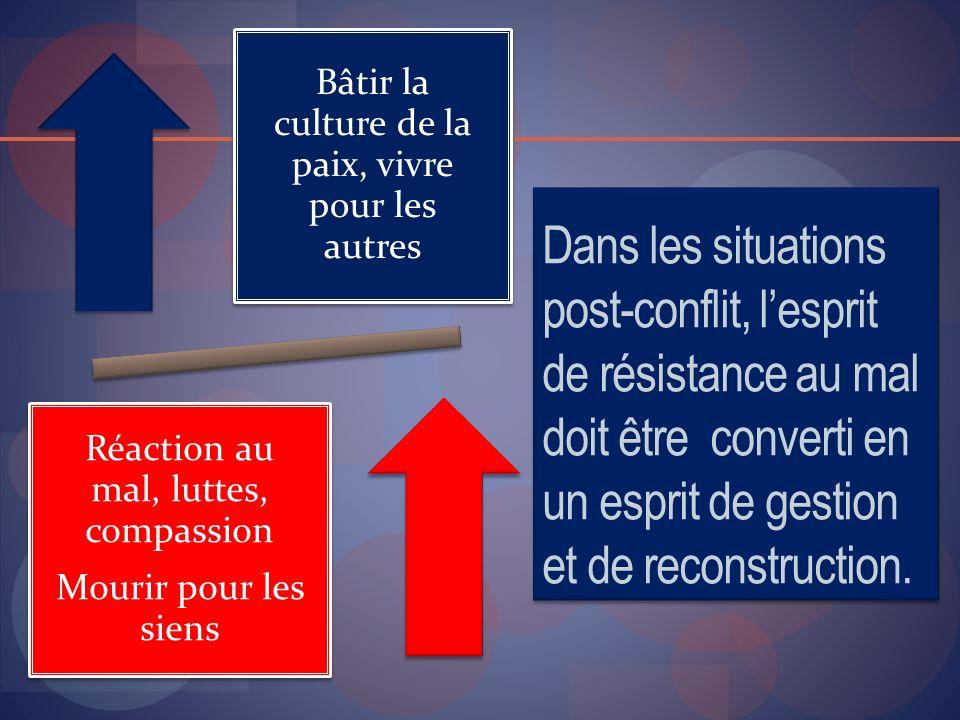Dans les situations post-conflit, lesprit de résistance au mal doit être converti en un esprit de gestion et de reconstruction. Bâtir la culture de la