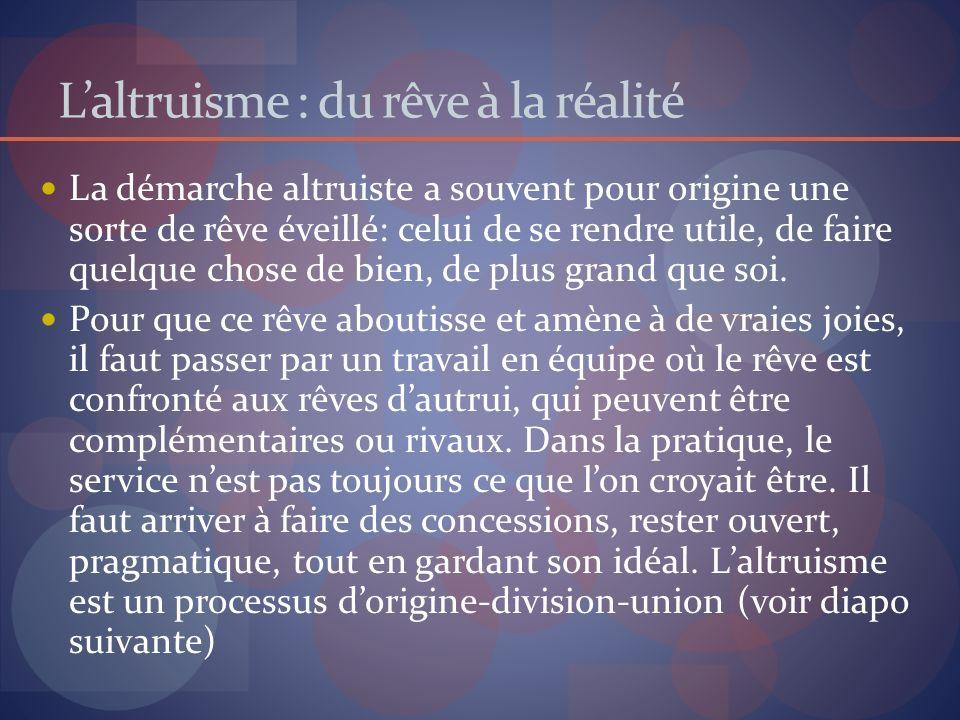 Laltruisme : du rêve à la réalité La démarche altruiste a souvent pour origine une sorte de rêve éveillé: celui de se rendre utile, de faire quelque c