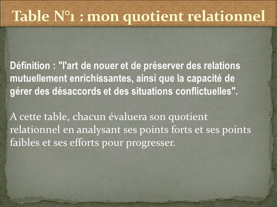 Jean-Paul Sartre : « lenfer, cest les autres ».Sœur Emmanuelle, « le Paradis, cest les autres.