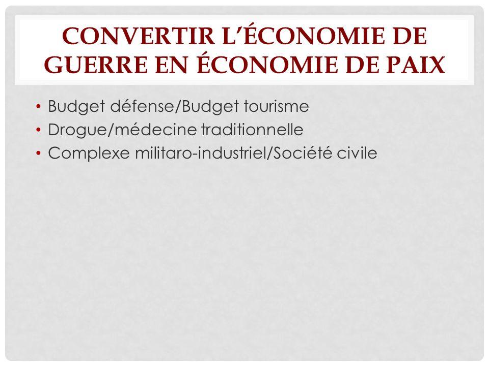CONVERTIR LÉCONOMIE DE GUERRE EN ÉCONOMIE DE PAIX Budget défense/Budget tourisme Drogue/médecine traditionnelle Complexe militaro-industriel/Société civile