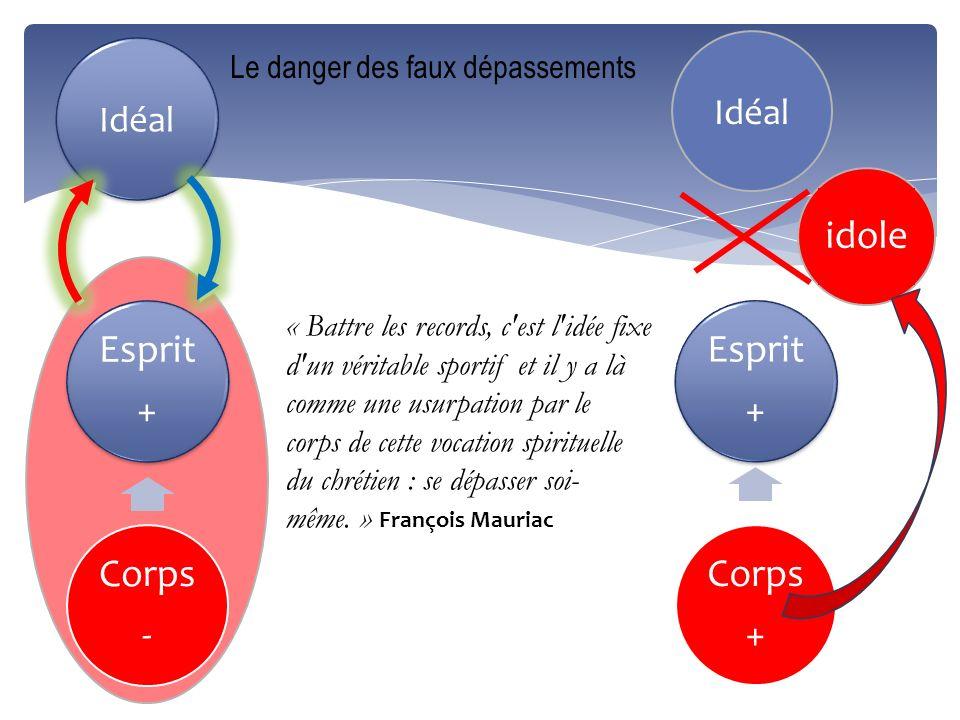 Idéal Corps - Esprit + Idéal Corps + Esprit + idole « Battre les records, c'est l'idée fixe d'un véritable sportif et il y a là comme une usurpation p
