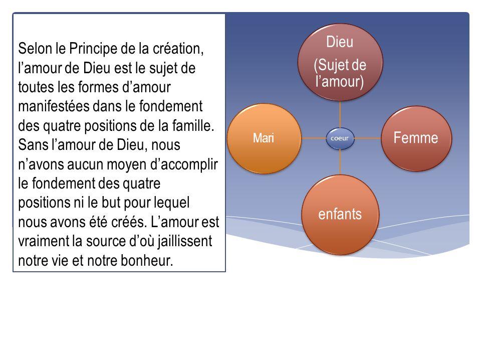 Selon le Principe de la création, lamour de Dieu est le sujet de toutes les formes damour manifestées dans le fondement des quatre positions de la fam