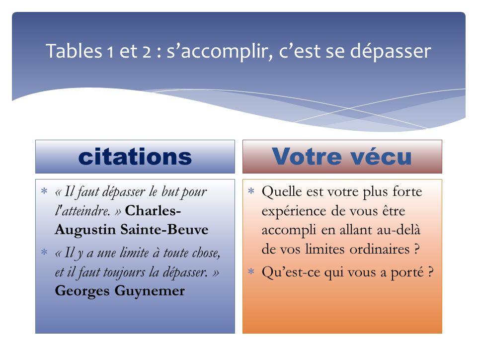 Tables 1 et 2 : saccomplir, cest se dépasser citations « Il faut dépasser le but pour l'atteindre. » Charles- Augustin Sainte-Beuve « Il y a une limit