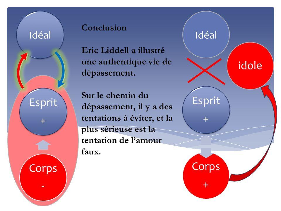 Idéal Corps - Esprit + Idéal Corps + Esprit + idole Conclusion Eric Liddell a illustré une authentique vie de dépassement. Sur le chemin du dépassemen