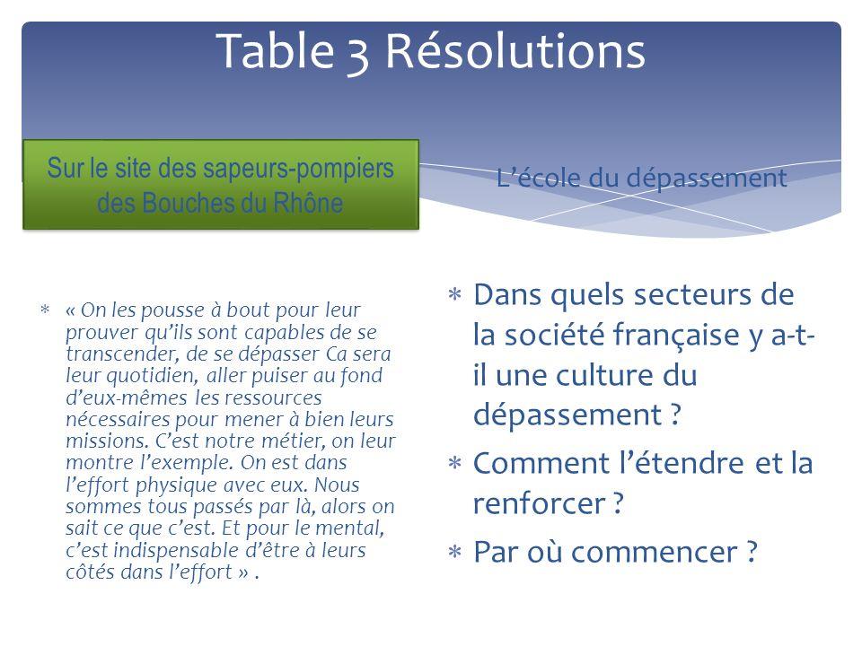 Table 3 Résolutions Sur le site des sapeurs-pompiers des Bouches du Rhône « On les pousse à bout pour leur prouver quils sont capables de se transcend