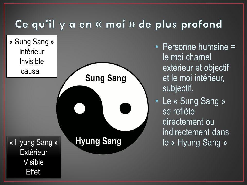Personne humaine = le moi charnel extérieur et objectif et le moi intérieur, subjectif. Le « Sung Sang » se reflète directement ou indirectement dans