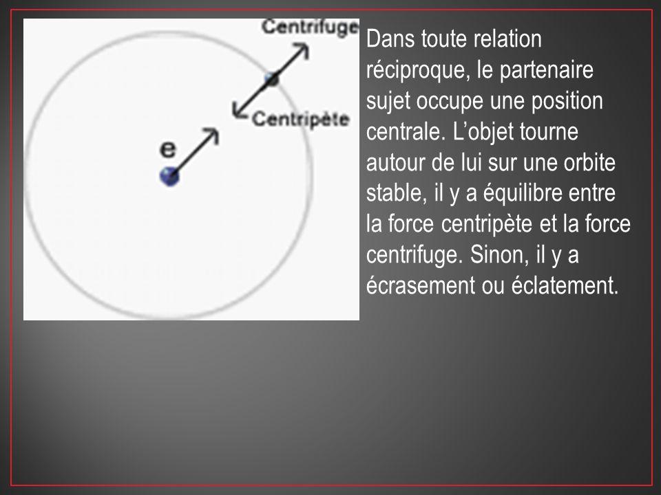 Dans toute relation réciproque, le partenaire sujet occupe une position centrale. Lobjet tourne autour de lui sur une orbite stable, il y a équilibre