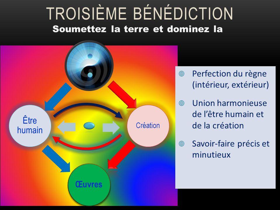 Création Œuvres Être humain Perfection du règne (intérieur, extérieur) Union harmonieuse de lêtre humain et de la création Savoir-faire précis et minu