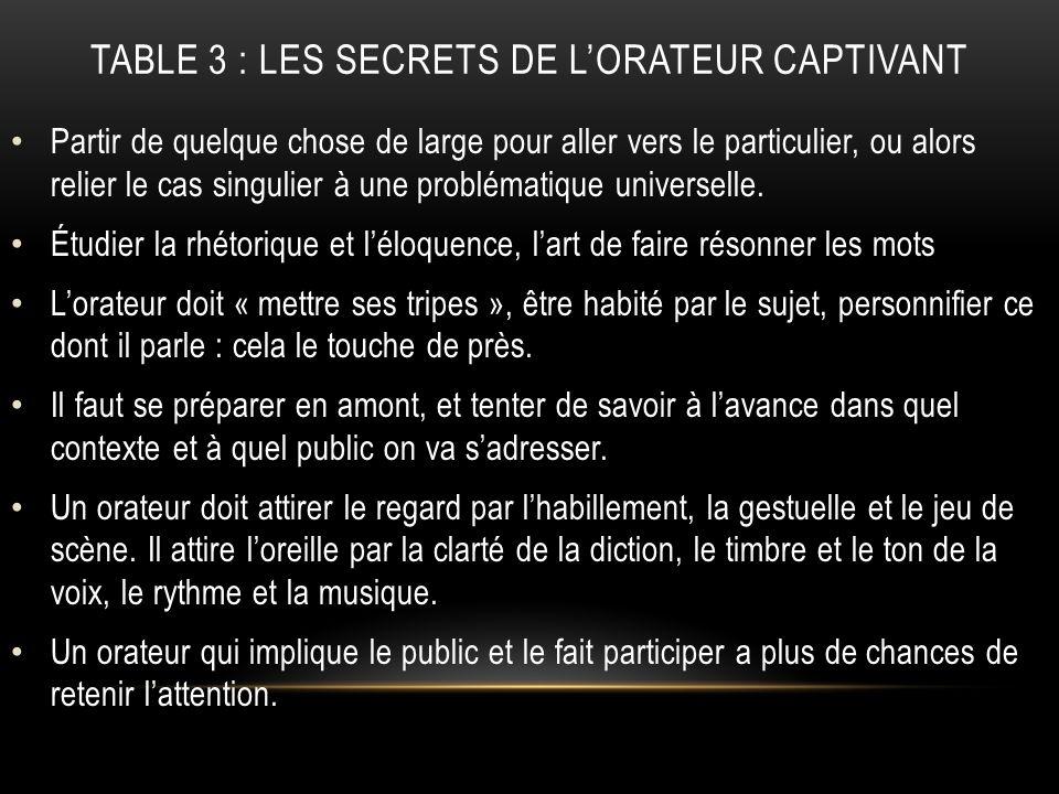 TABLE 3 : LES SECRETS DE LORATEUR CAPTIVANT Partir de quelque chose de large pour aller vers le particulier, ou alors relier le cas singulier à une pr