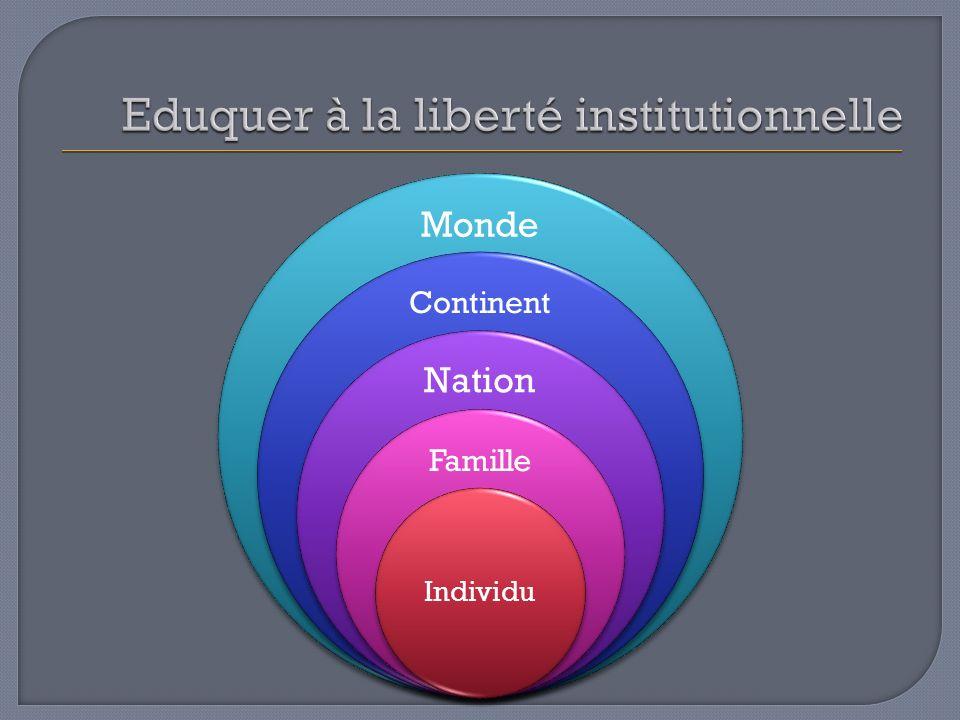 Monde Continent Nation Famille Individu