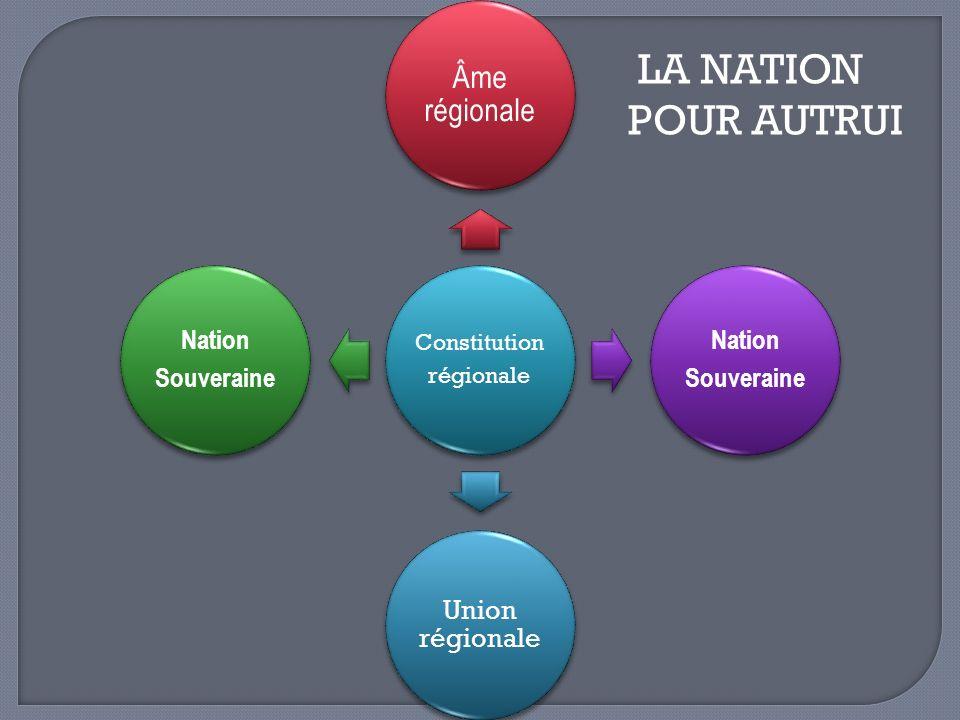 Constitution régionale Âme régionale Nation Souveraine Union régionale Nation Souveraine LA NATION POUR AUTRUI