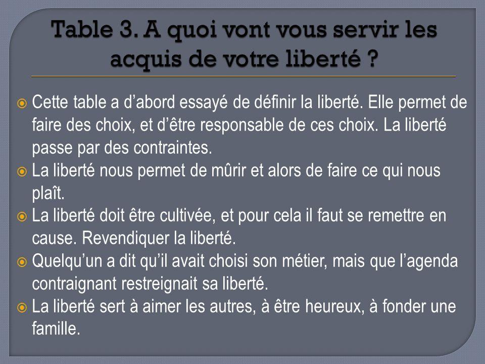 Cette table a dabord essayé de définir la liberté. Elle permet de faire des choix, et dêtre responsable de ces choix. La liberté passe par des contrai
