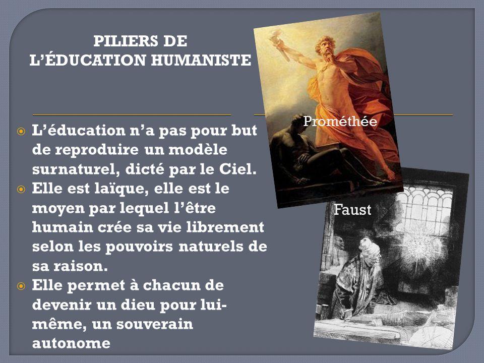 PILIERS DE LÉDUCATION HUMANISTE Léducation na pas pour but de reproduire un modèle surnaturel, dicté par le Ciel. Léducation na pas pour but de reprod