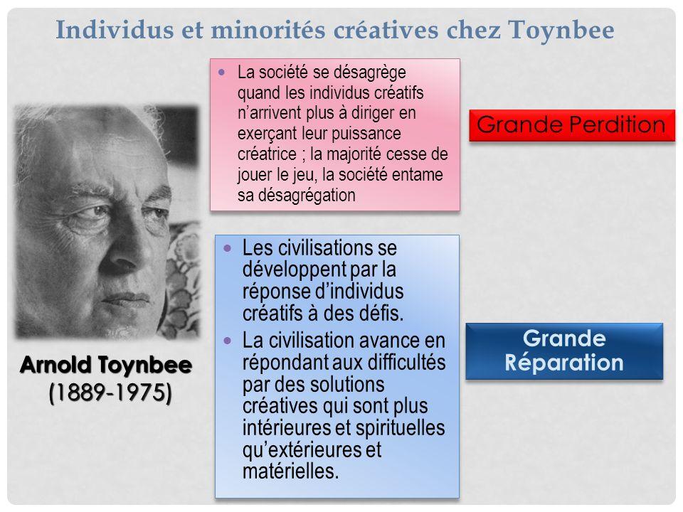 Individus et minorités créatives chez Toynbee Les civilisations se développent par la réponse dindividus créatifs à des défis.