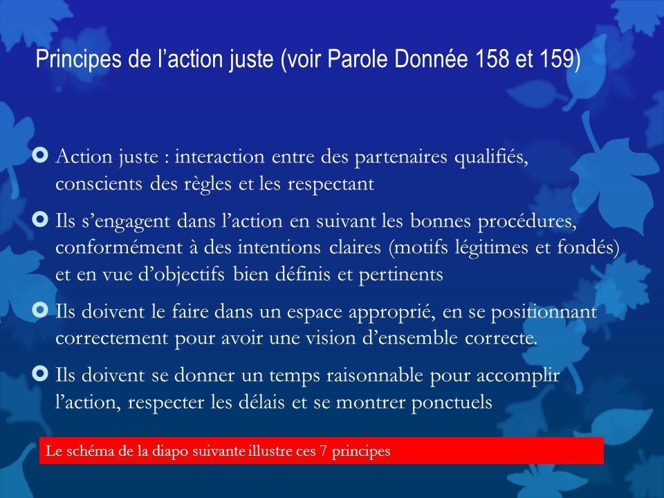 Principes de laction juste (voir Parole Donnée 158 et 159) Action juste : interaction entre des partenaires qualifiés, conscients des règles et les re