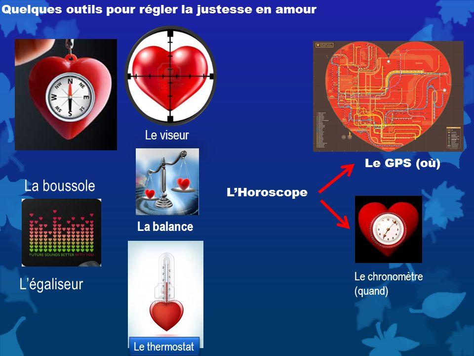 Quelques outils pour régler la justesse en amour La boussole Le viseur Légaliseur La balance Le chronomètre (quand) Le thermostat LHoroscope Le GPS (o
