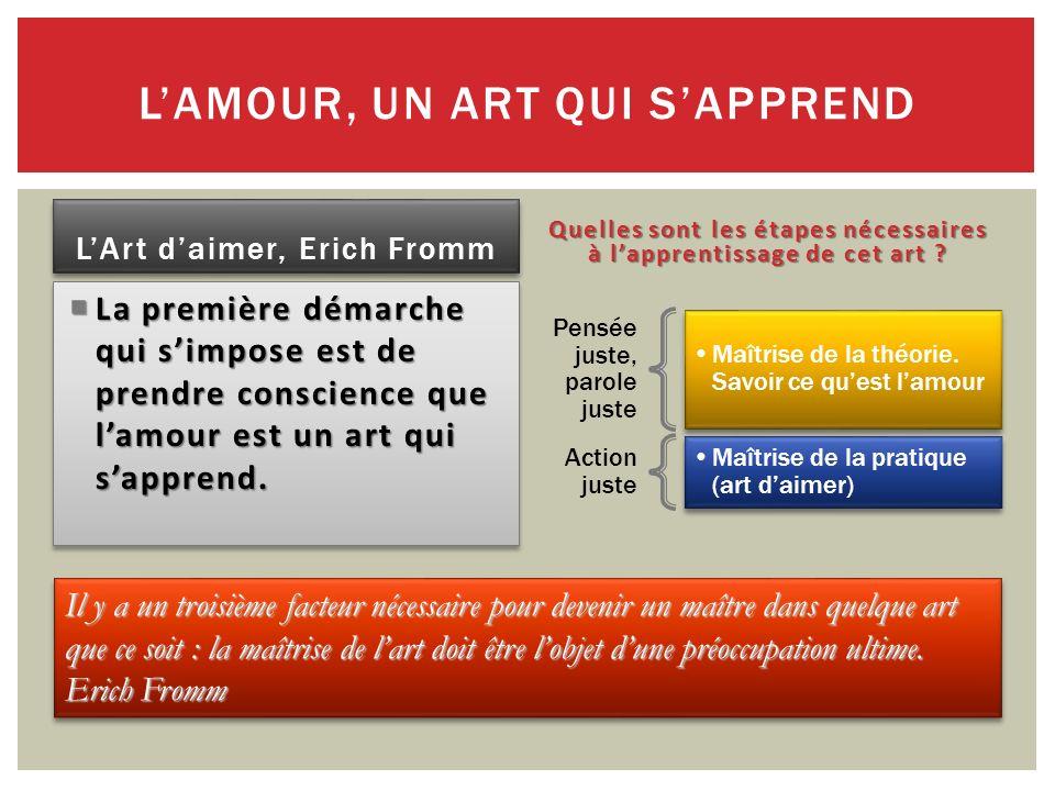 LArt daimer, Erich Fromm La première démarche qui simpose est de prendre conscience que lamour est un art qui sapprend. La première démarche qui simpo