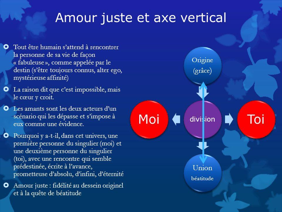 Amour juste et axe vertical Tout être humain sattend à rencontrer la personne de sa vie de façon « fabuleuse », comme appelée par le destin (sêtre tou