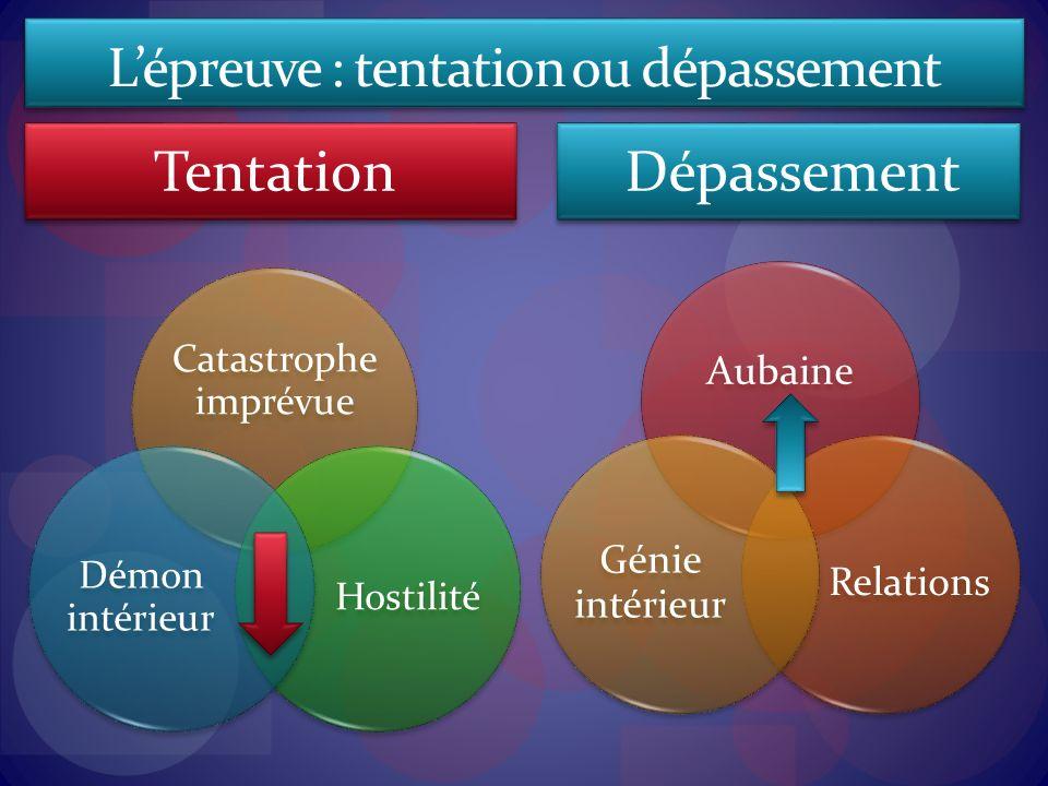 Tentation Catastrophe imprévue Hostilité Démon intérieur Aubaine Relations Génie intérieur Lépreuve : tentation ou dépassement Dépassement