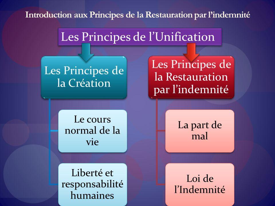 Introduction aux Principes de la Restauration par lindemnité Les Principes de la Création Le cours normal de la vie Liberté et responsabilité humaines