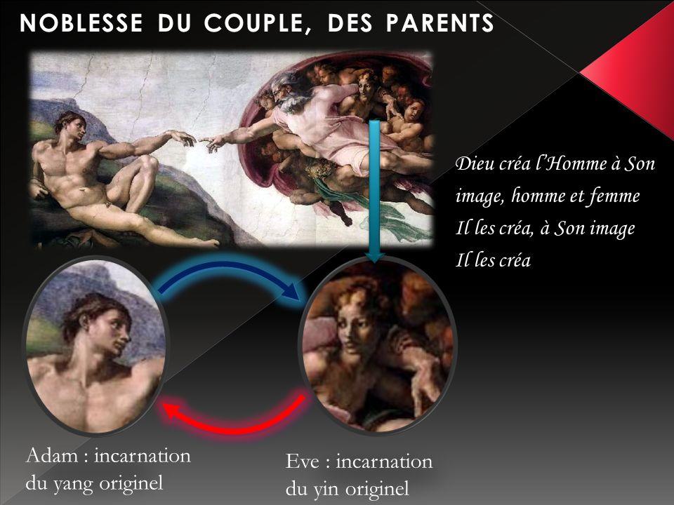 Adam : incarnation du yang originel Eve : incarnation du yin originel Dieu créa lHomme à Son image, homme et femme Il les créa, à Son image Il les cré