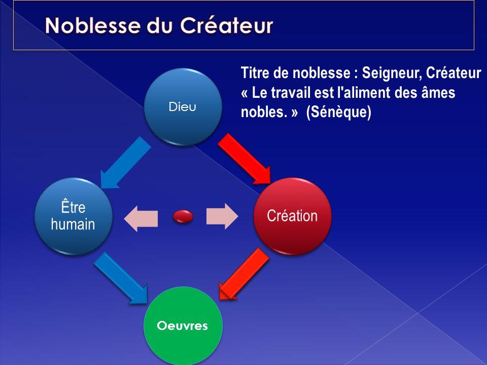Dieu Création Oeuvres Être humain Titre de noblesse : Seigneur, Créateur « Le travail est l'aliment des âmes nobles. » (Sénèque)