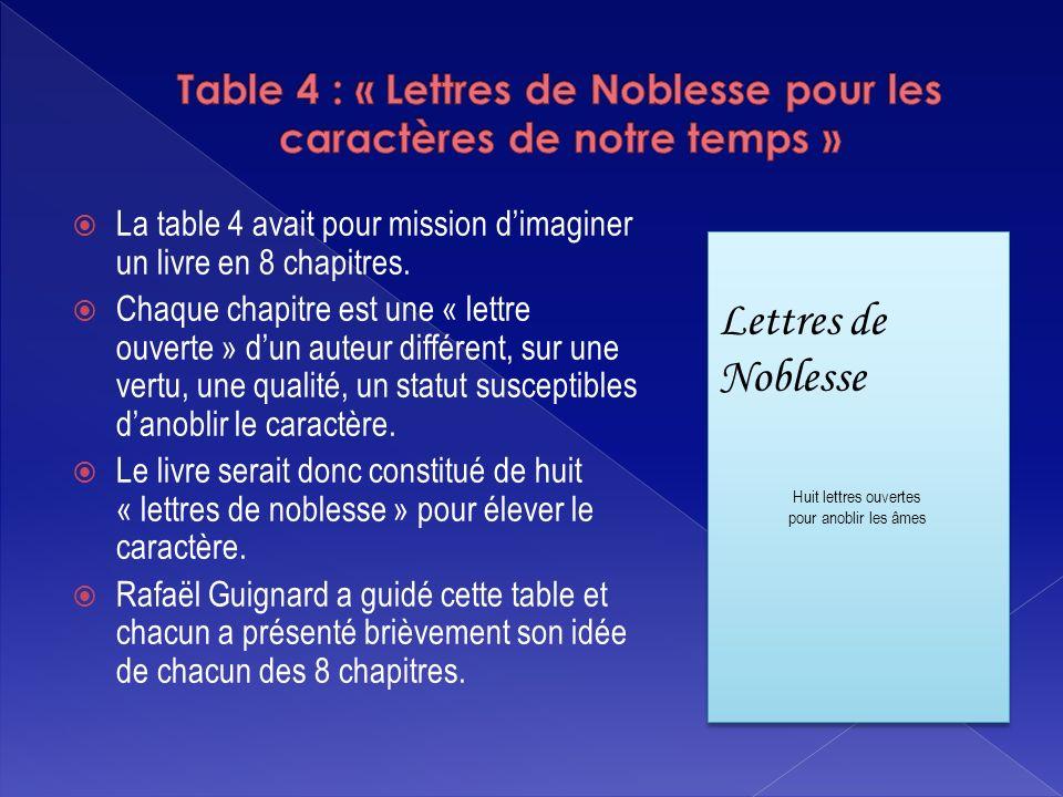 La table 4 avait pour mission dimaginer un livre en 8 chapitres. Chaque chapitre est une « lettre ouverte » dun auteur différent, sur une vertu, une q