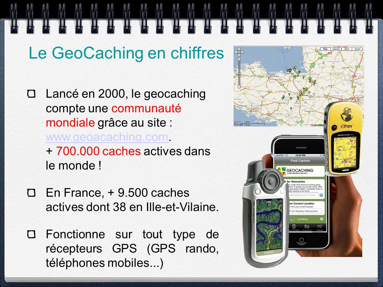 Caches, travelbug et geocoin Les caches sont de simples boîtes, contenant des gadgets sans valeur.