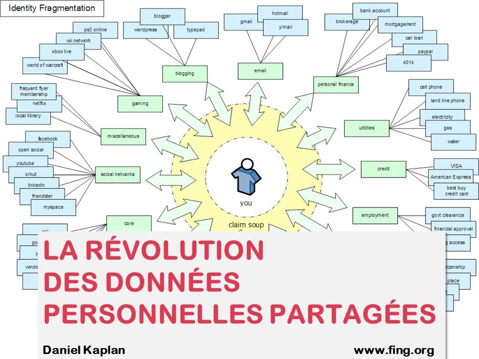 LA RÉVOLUTION DES DONNÉES PERSONNELLES PARTAGÉES Daniel Kaplan www.fing.org