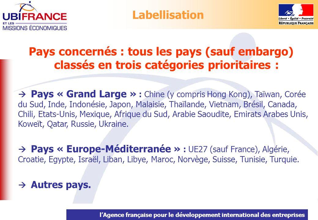 lAgence française pour le développement international des entreprises Pays concernés : tous les pays (sauf embargo) classés en trois catégories priori