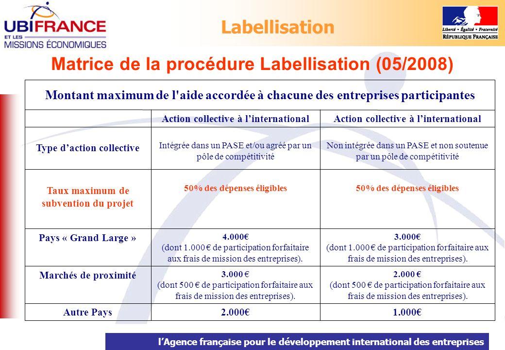lAgence française pour le développement international des entreprises Matrice de la procédure Labellisation (05/2008) 1.0002.000Autre Pays 2.000 (dont