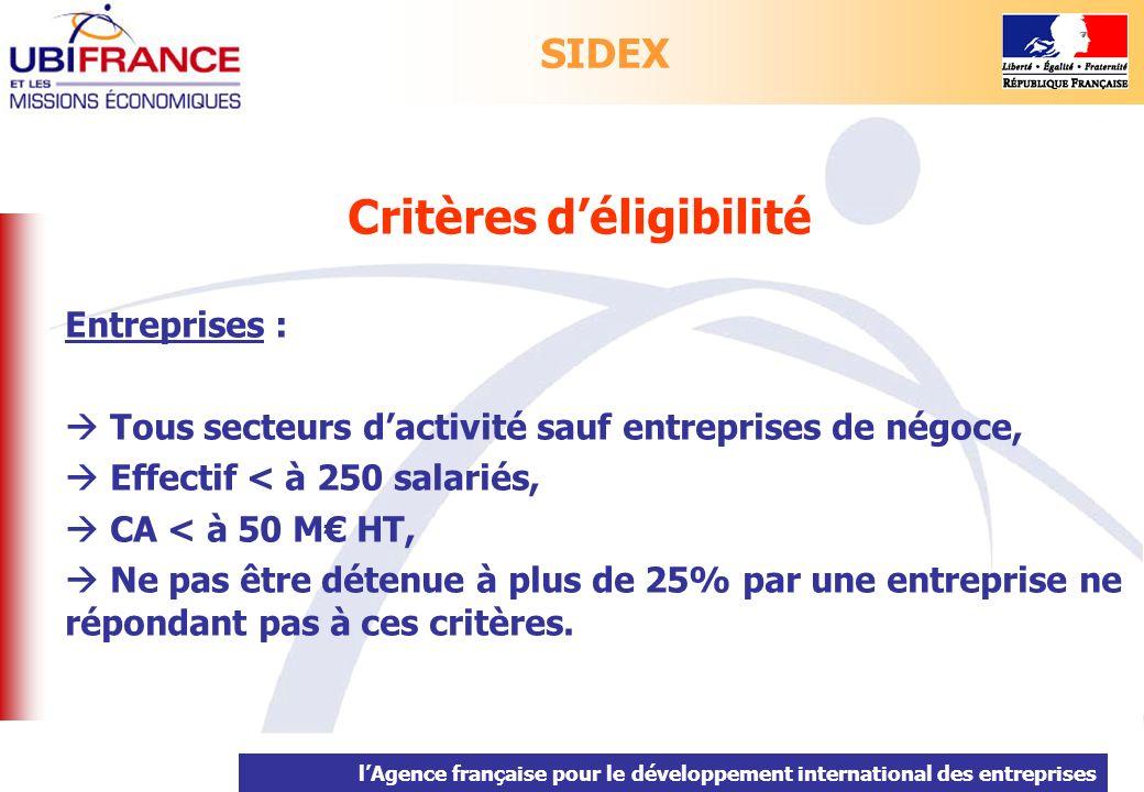 lAgence française pour le développement international des entreprises Critères déligibilité Entreprises : Tous secteurs dactivité sauf entreprises de