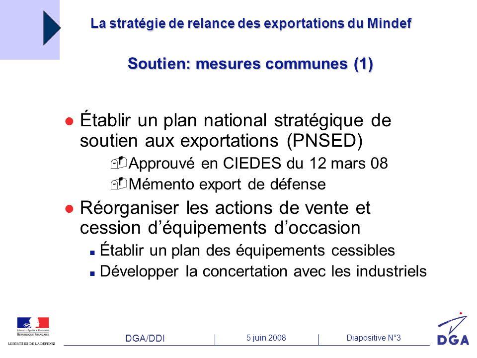 DGA/DDI 5 juin 2008Diapositive N°3 MINISTÈRE DE LA DÉFENSE La stratégie de relance des exportations du Mindef Soutien: mesures communes (1) Établir un
