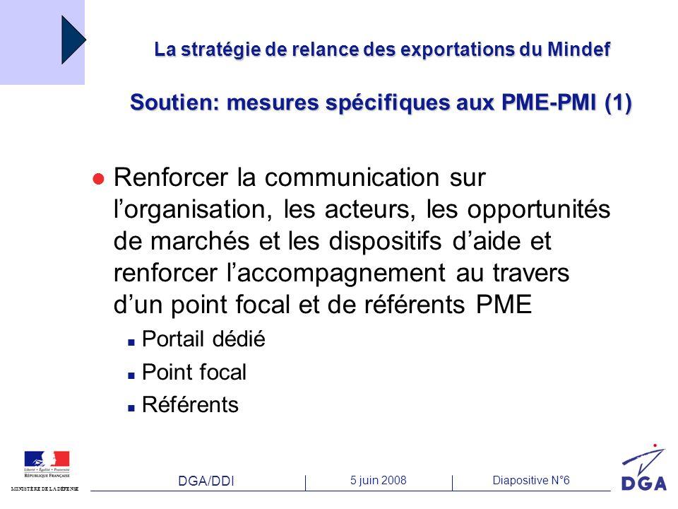 DGA/DDI 5 juin 2008Diapositive N°6 MINISTÈRE DE LA DÉFENSE La stratégie de relance des exportations du Mindef Soutien: mesures spécifiques aux PME-PMI