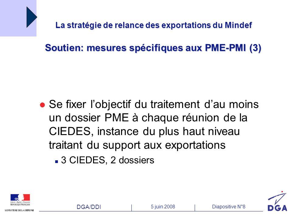 DGA/DDI 5 juin 2008Diapositive N°8 MINISTÈRE DE LA DÉFENSE La stratégie de relance des exportations du Mindef Soutien: mesures spécifiques aux PME-PMI