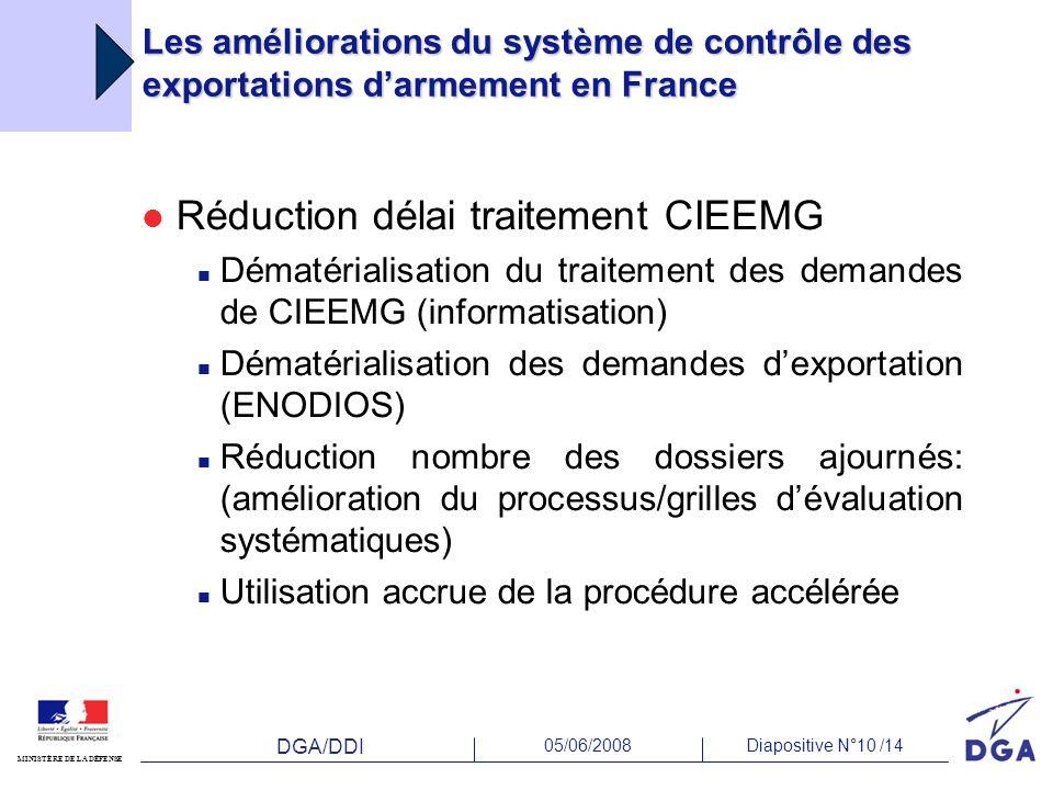 DGA/DDI 05/06/2008Diapositive N°10 /14 MINISTÈRE DE LA DÉFENSE Les améliorations du système de contrôle des exportations darmement en France Réduction