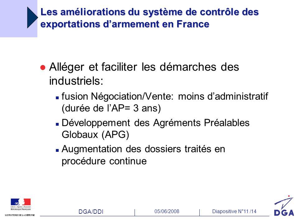 DGA/DDI 05/06/2008Diapositive N°11 /14 MINISTÈRE DE LA DÉFENSE Les améliorations du système de contrôle des exportations darmement en France Alléger e