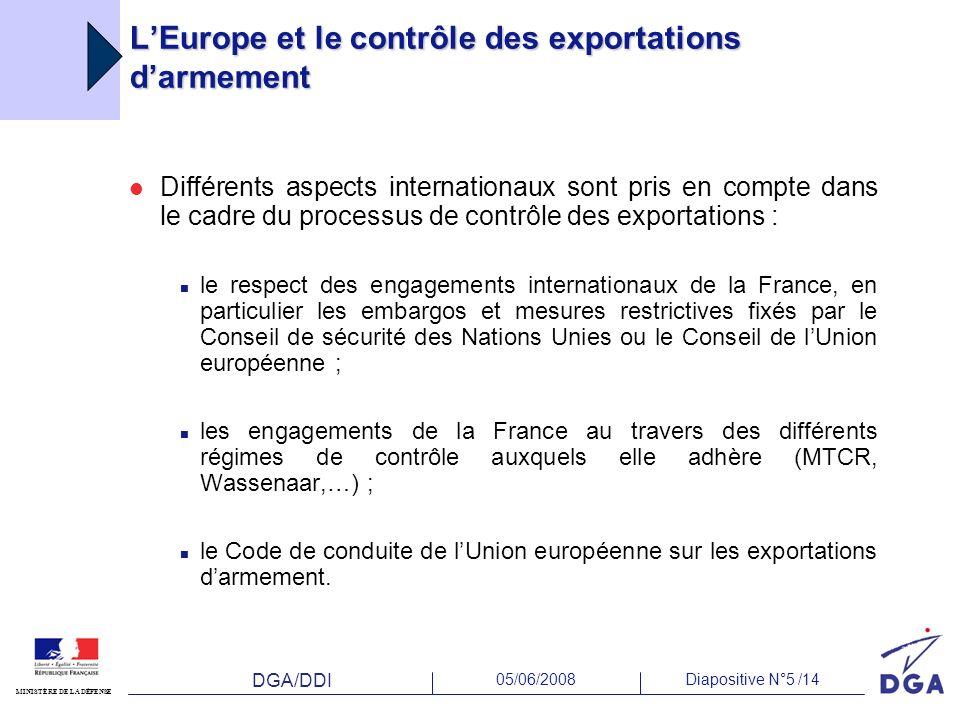 DGA/DDI 05/06/2008Diapositive N°5 /14 MINISTÈRE DE LA DÉFENSE LEurope et le contrôle des exportations darmement Différents aspects internationaux sont