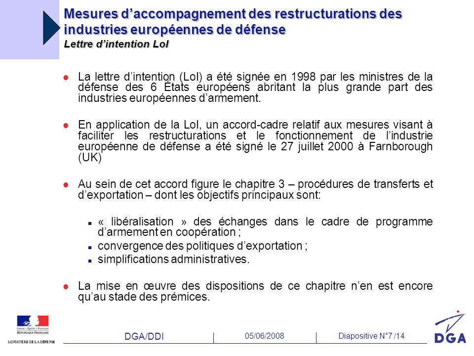 DGA/DDI 05/06/2008Diapositive N°7 /14 MINISTÈRE DE LA DÉFENSE Mesures daccompagnement des restructurations des industries européennes de défense Lettr