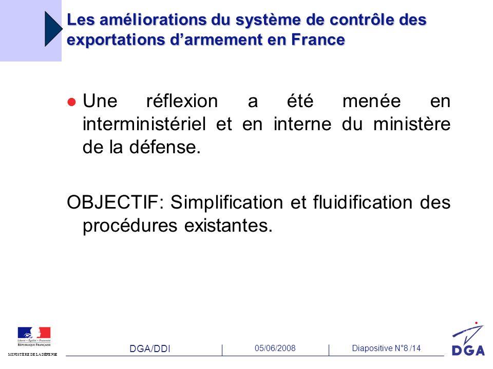 DGA/DDI 05/06/2008Diapositive N°8 /14 MINISTÈRE DE LA DÉFENSE Les améliorations du système de contrôle des exportations darmement en France Une réflex