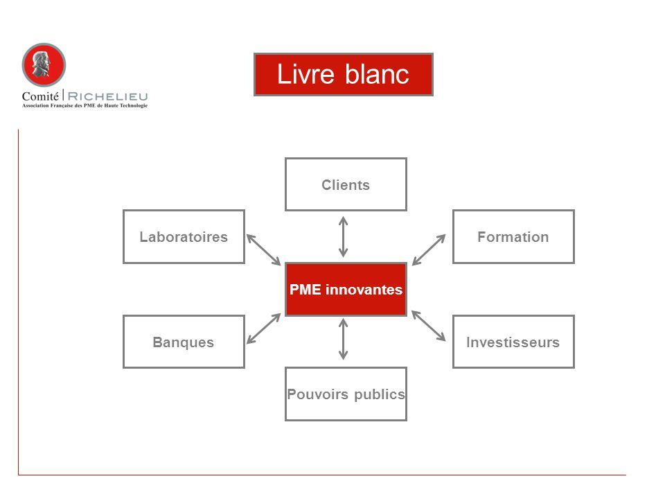 Banques Laboratoires Formation Investisseurs Clients Pouvoirs publics PME innovantes Livre blanc