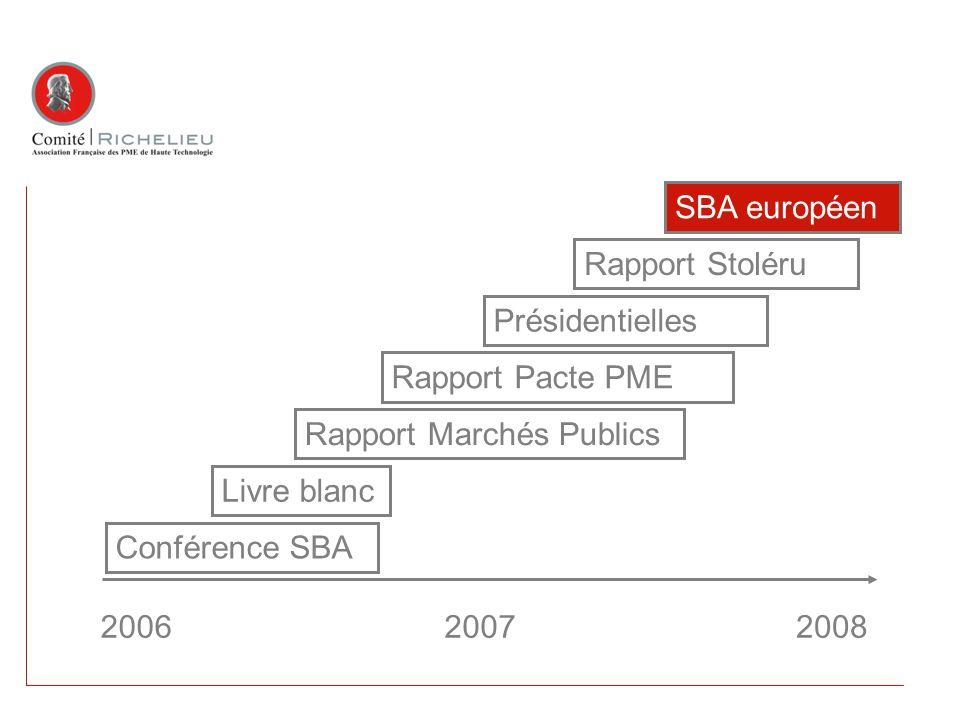 SBA européen 200620072008 Conférence SBA Livre blanc Rapport Marchés Publics Rapport Pacte PME Présidentielles Rapport Stoléru