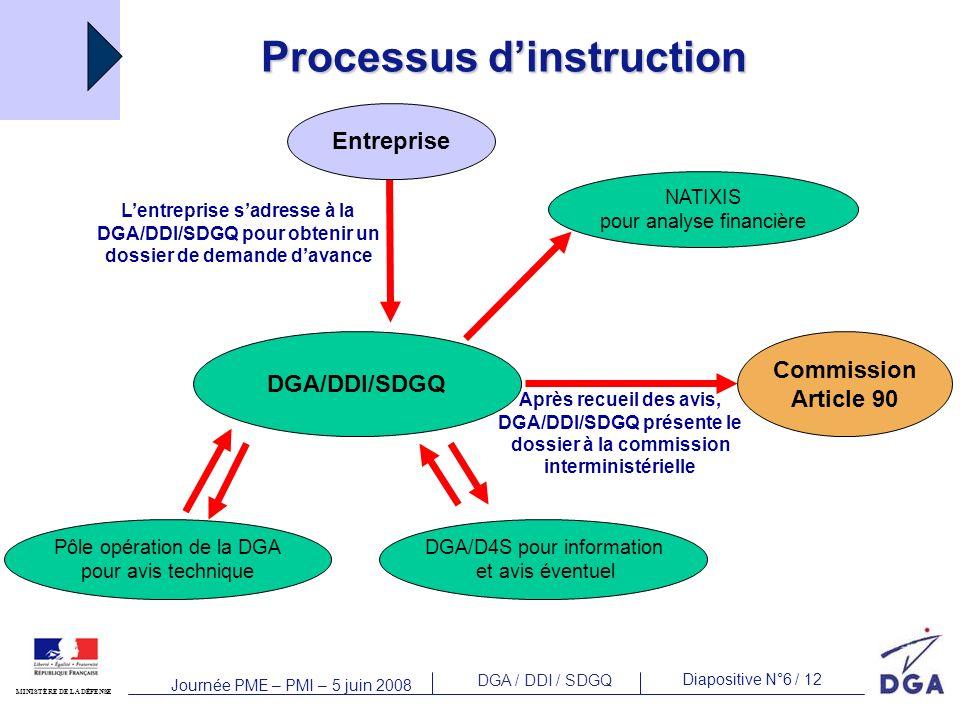 DGA / DDI / SDGQ Diapositive N°6 / 12 MINISTÈRE DE LA DÉFENSE Journée PME – PMI – 5 juin 2008 Lentreprise sadresse à la DGA/DDI/SDGQ pour obtenir un d