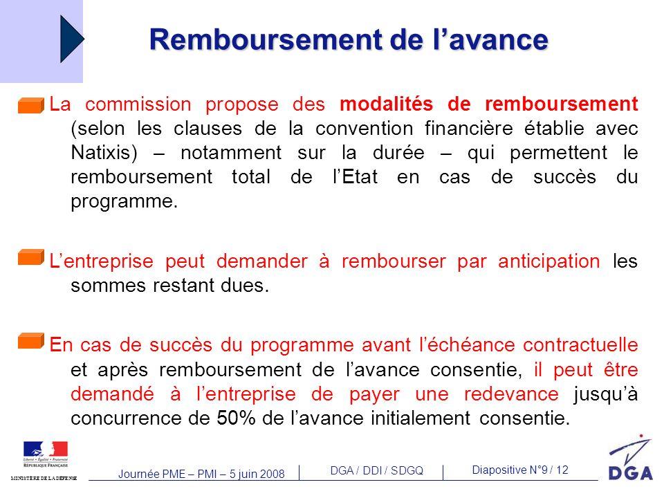 DGA / DDI / SDGQ Diapositive N°9 / 12 MINISTÈRE DE LA DÉFENSE Journée PME – PMI – 5 juin 2008 Remboursement de lavance La commission propose des modalités de remboursement (selon les clauses de la convention financière établie avec Natixis) – notamment sur la durée – qui permettent le remboursement total de lEtat en cas de succès du programme.