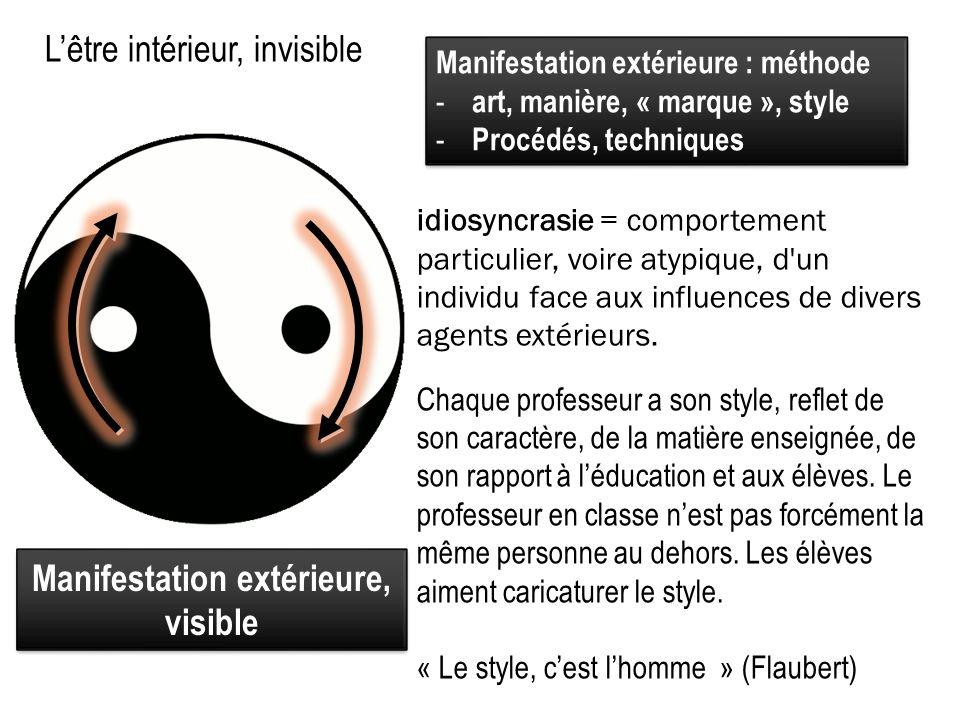 Lêtre intérieur, invisible Manifestation extérieure, visible Manifestation extérieure, visible idiosyncrasie = comportement particulier, voire atypique, d un individu face aux influences de divers agents extérieurs.