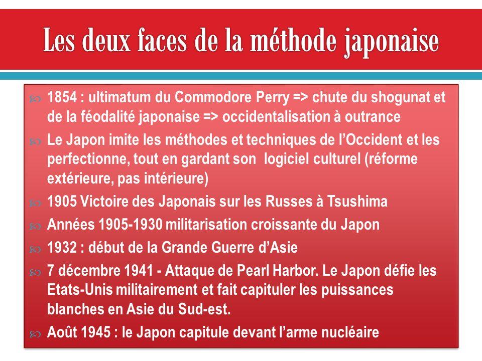 1854 : ultimatum du Commodore Perry => chute du shogunat et de la féodalité japonaise => occidentalisation à outrance Le Japon imite les méthodes et techniques de lOccident et les perfectionne, tout en gardant son logiciel culturel (réforme extérieure, pas intérieure) 1905 Victoire des Japonais sur les Russes à Tsushima Années 1905-1930 militarisation croissante du Japon 1932 : début de la Grande Guerre dAsie 7 décembre 1941 - Attaque de Pearl Harbor.
